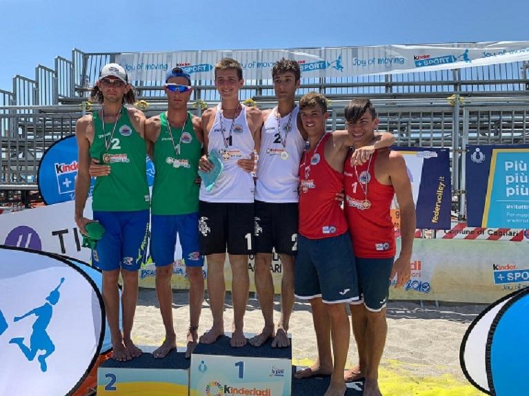 IKinderiadi 2019: grandissimo bronzo per la spedizione toscana